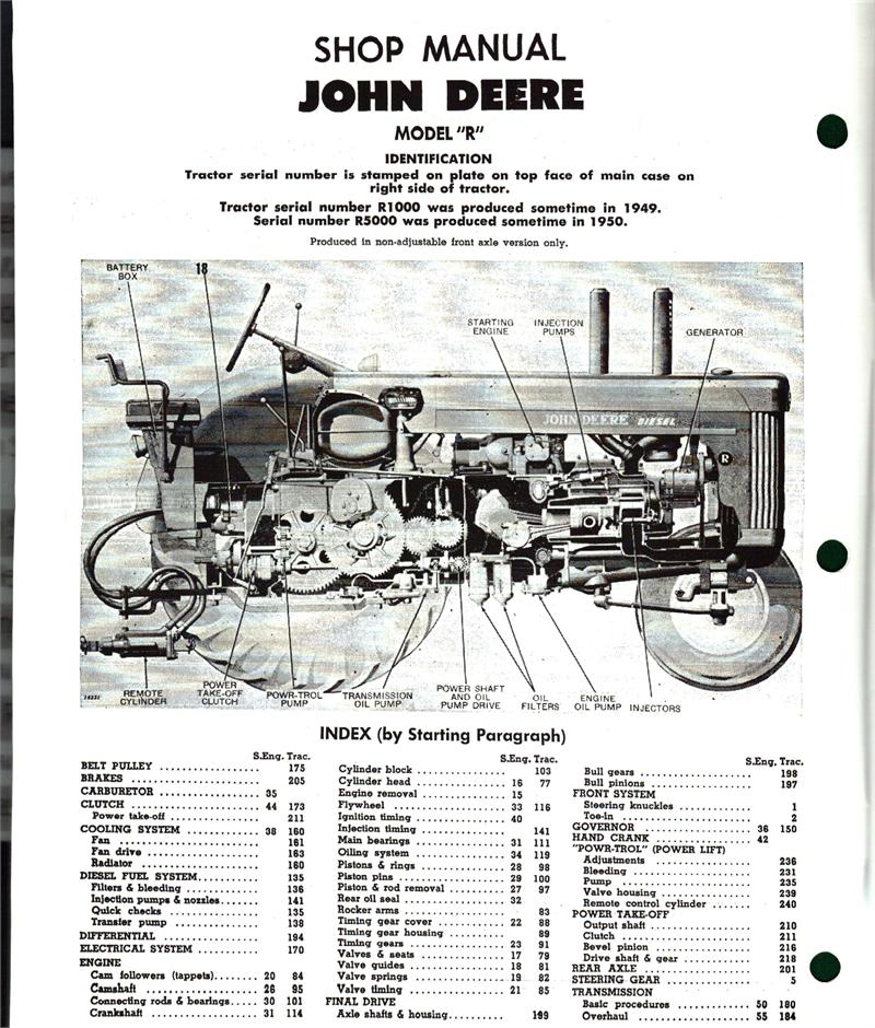John Deere 830 Repair Manual