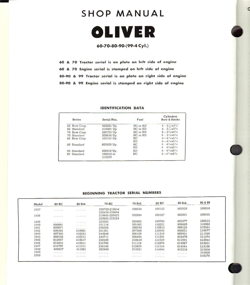 oliver tractor schematics oliver free engine image for