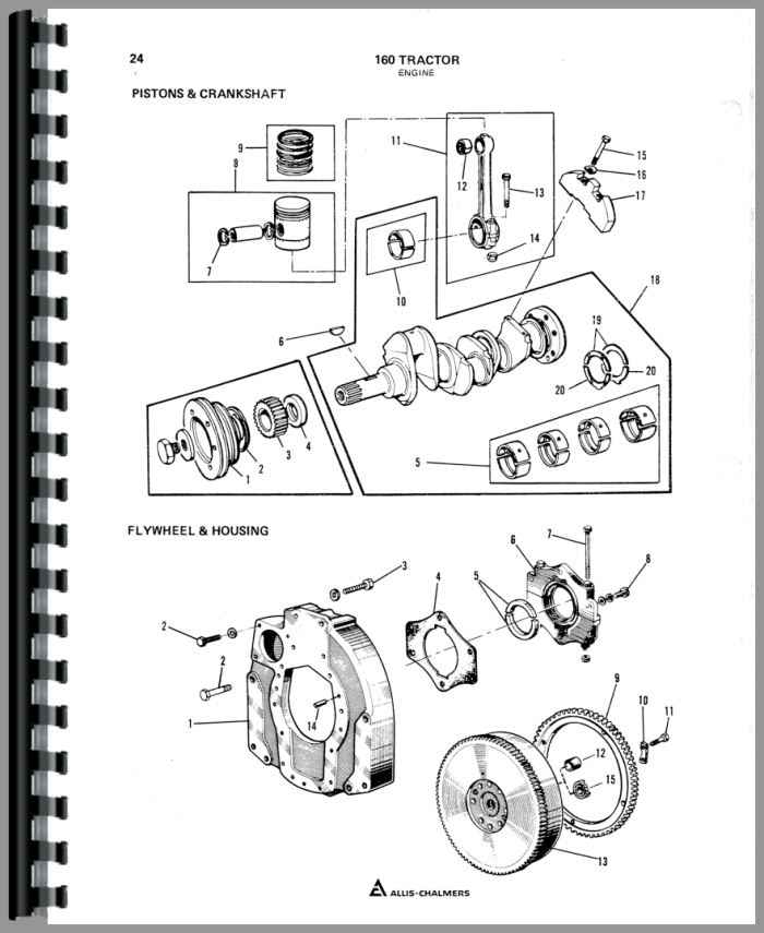 allis chalmers 160 tractor parts manual rh agkits com john deere 160 lawn tractor owner manual john deere 160 lawn tractor repair manual