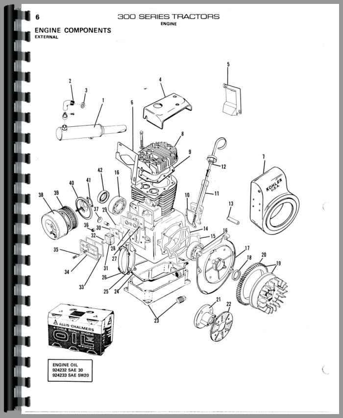 Allis Chalmers 312 Lawn Garden Tractor Parts Manual