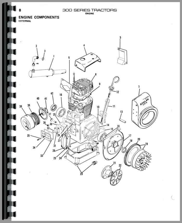Allis Chalmers 314d Lawn Garden Tractor Parts Manual