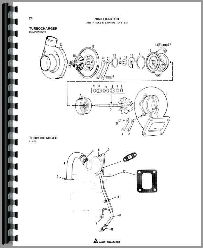 Ford 1600 Tractor Parts Wiring Diagrams Com