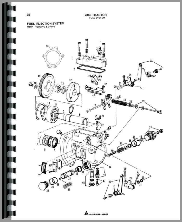 1948 farmall cub wiring diagram