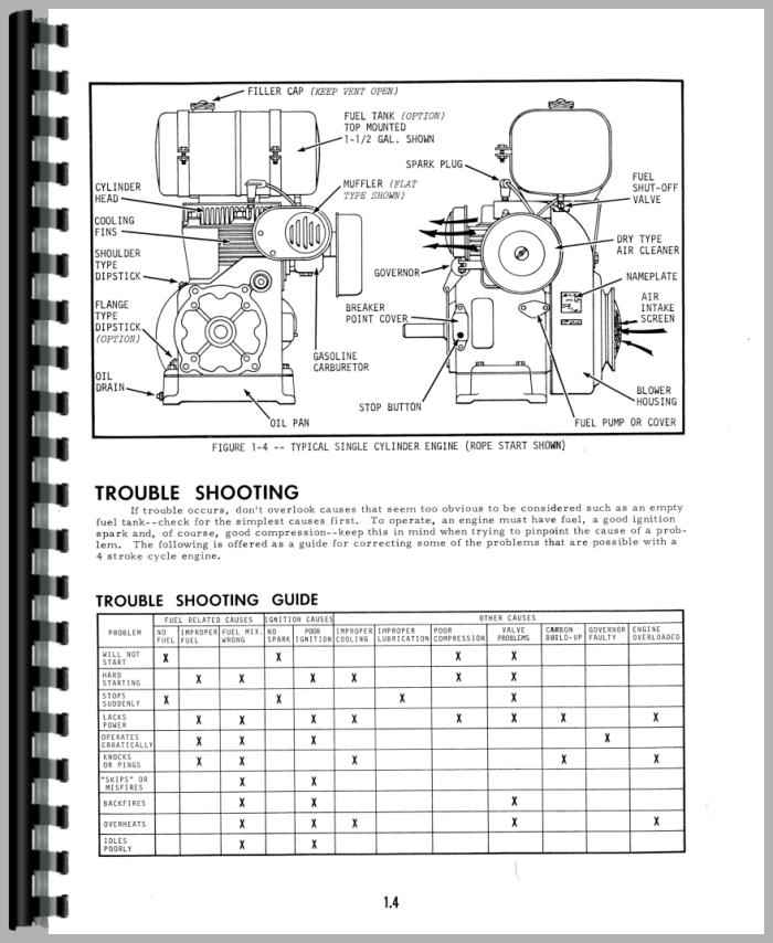 Allis Chalmers 712s Engine Service Manual
