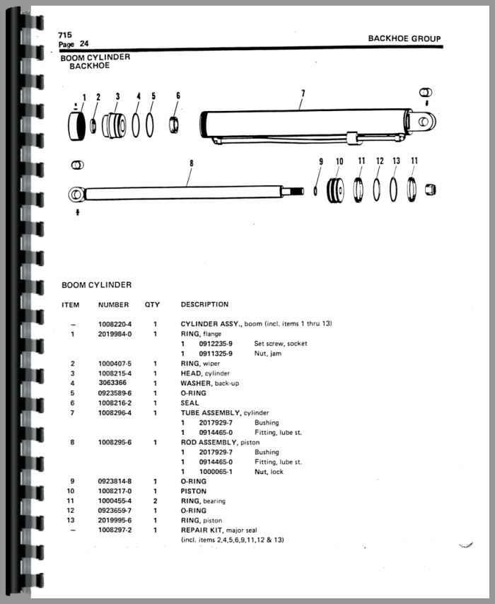 Allis Chalmers 715 Tractor Loader Backhoe Parts Manual (HTAC-P715TLB)