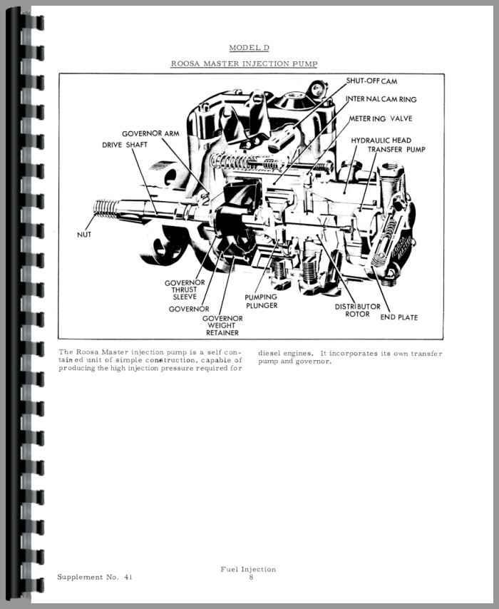 allis chalmers d15 injection pump service manual rh agkits com Water Injector Pump Water Injector Pump
