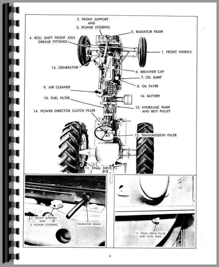Allis Chalmers D17 Tractor Operators Manual