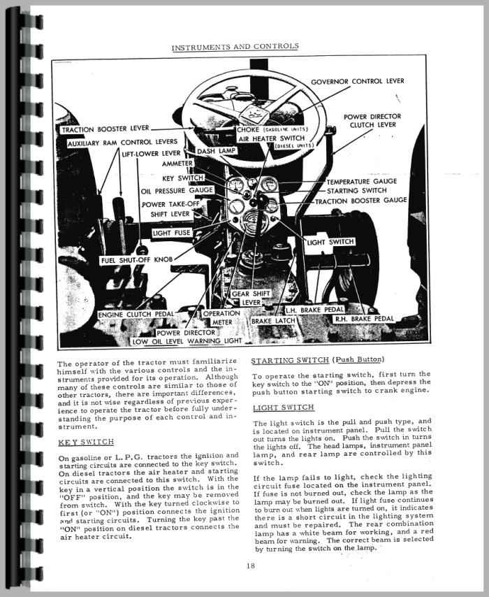 John Deere 5200 Wiring Diagram together with 1692042 Simplicity Wiring Diagram Wiring Diagrams further Log Splitter Hydraulic Control Valve Diagram as well Lastest Collection Of Lighted Rocker Switch Wiring Diagram likewise P 13201 John Deere L120 L130 Deck Parts Diagram. on bush hog wiring diagram