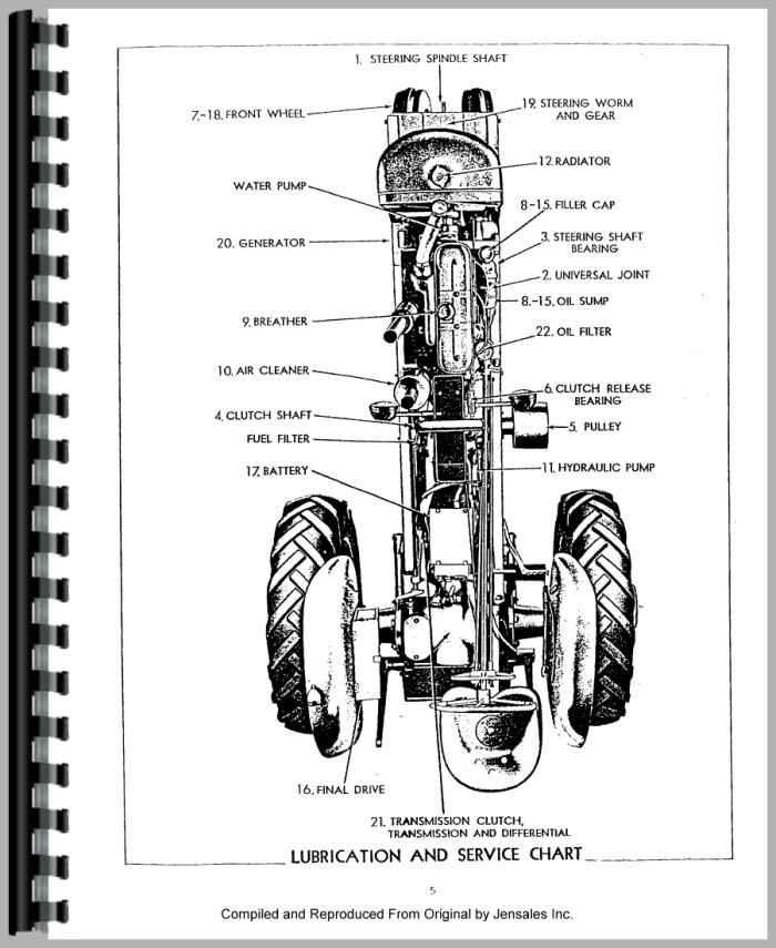 allis chalmers wd45 tractor operators manual