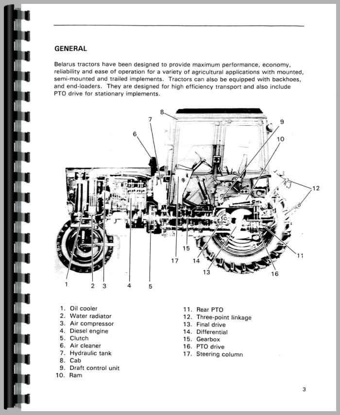 belarus 822 tractor service manual. Black Bedroom Furniture Sets. Home Design Ideas