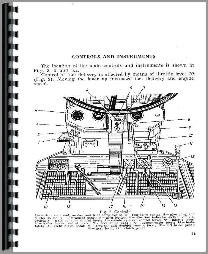 825 belarus tractor wiring diagram belarus tractor Massey Ferguson 35 Wiring-Diagram Massey Ferguson 50 Wiring Diagram