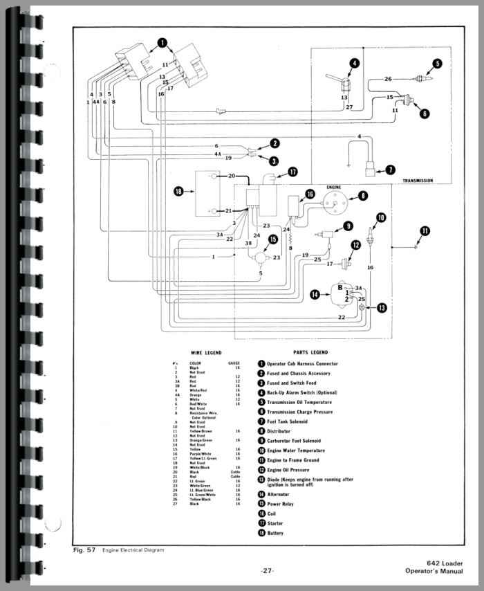 bobcat 753 operators manual pdf