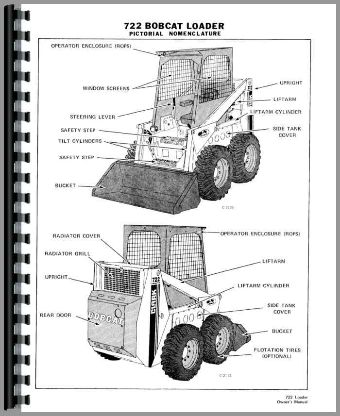 Bobcat 722 Skid Steer Loader Operators Manual