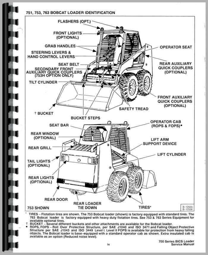 bobcat 753 wiring diagram pdf bobcat 751 skid steer loader service manual