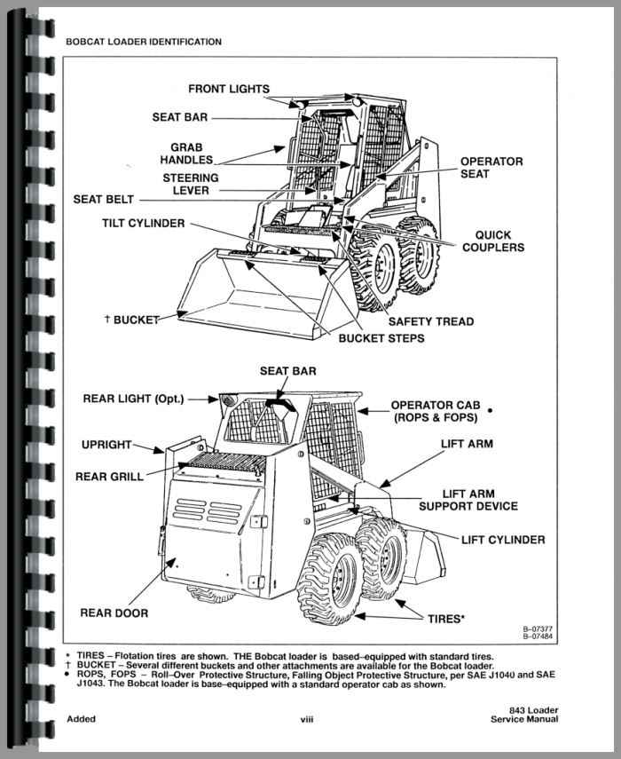 Array - bobcat 843 skid steer loader service manual  rh   agkits com