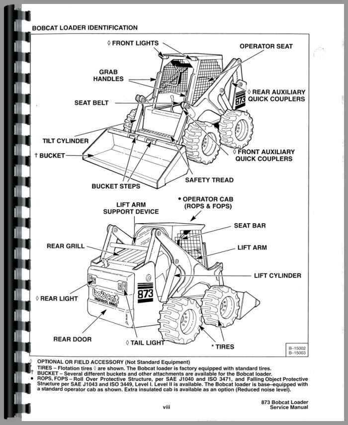 Bobcat 873 Engine Diagram - Wiring Diagrams Dash