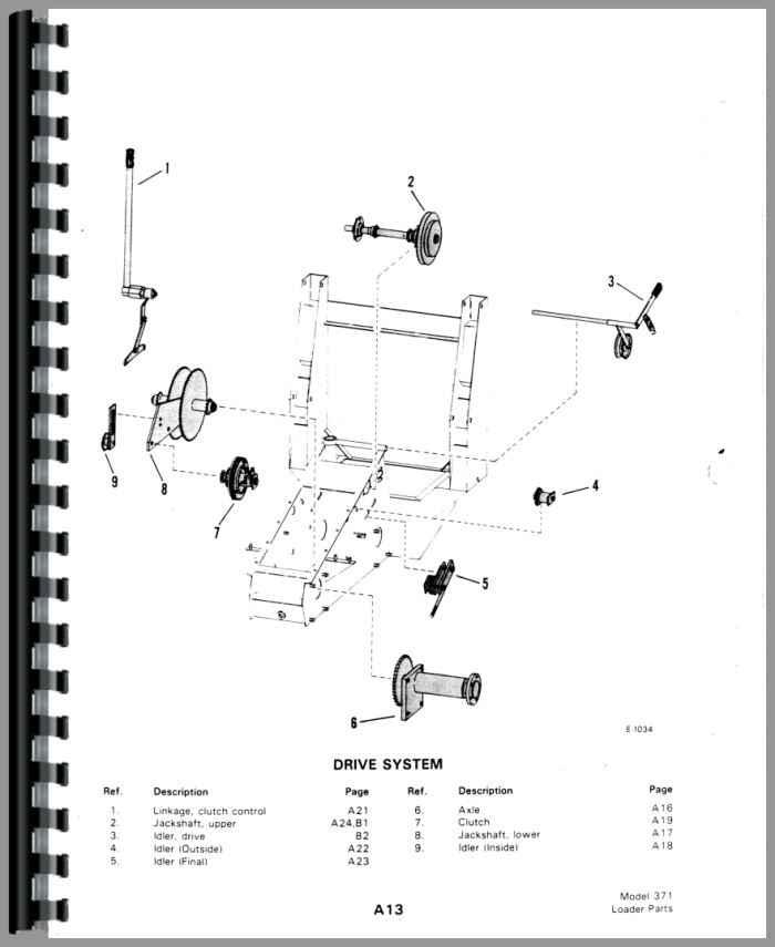 Bobcat 743b Parts Diagram Pdf | Online Wiring Diagram