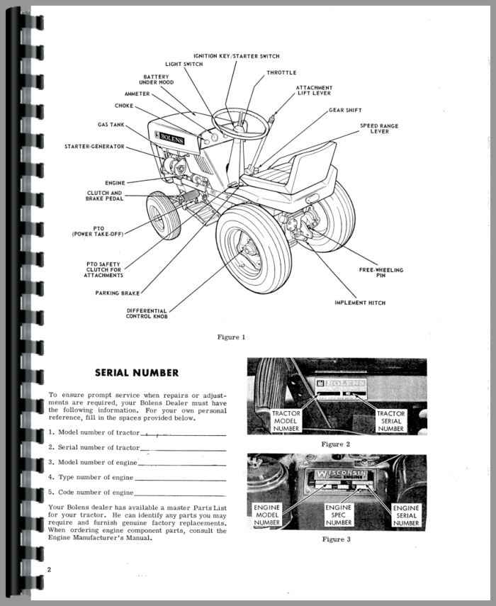 Bolens 1050 Lawn & Garden Tractor Operators & Parts Manual (HTBO-OP1050)