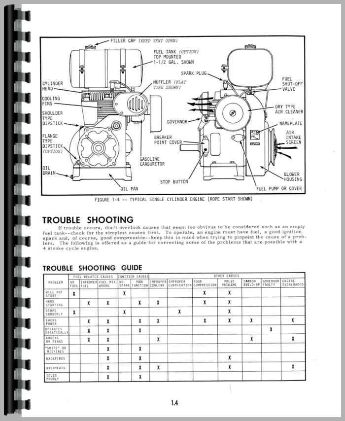 bolens 230 01 lawn garden tractor kohler engine service. Black Bedroom Furniture Sets. Home Design Ideas