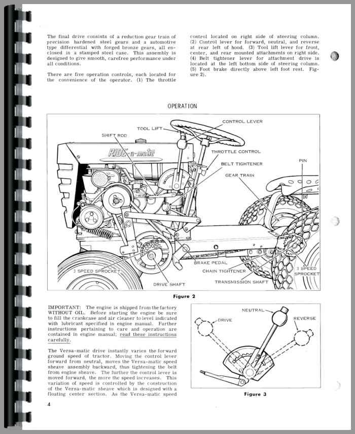 Mtd Riding Mower Drive Belt Diagram likewise John Deere Belt Gx20072 John Deere Belts John Deere Belts likewise Belt Pattern Craftsman Lawnmower 376992 as well 4btmg Need Diagram Mtd Yardmachine 42 Belt Routing moreover Husqvarna Manual Transmission Drive Belt Kevlar Ct130 Ct135 Ct150 Xp Ct151 Ct160 Replaces 532165631 150 P. on bolens mower deck belt