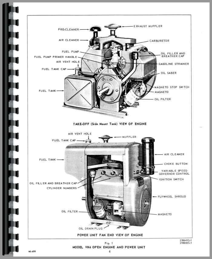 case 1530 engine service manual rh agkits com Case 1830 Uni-Loader Case 1537 Skid Steer