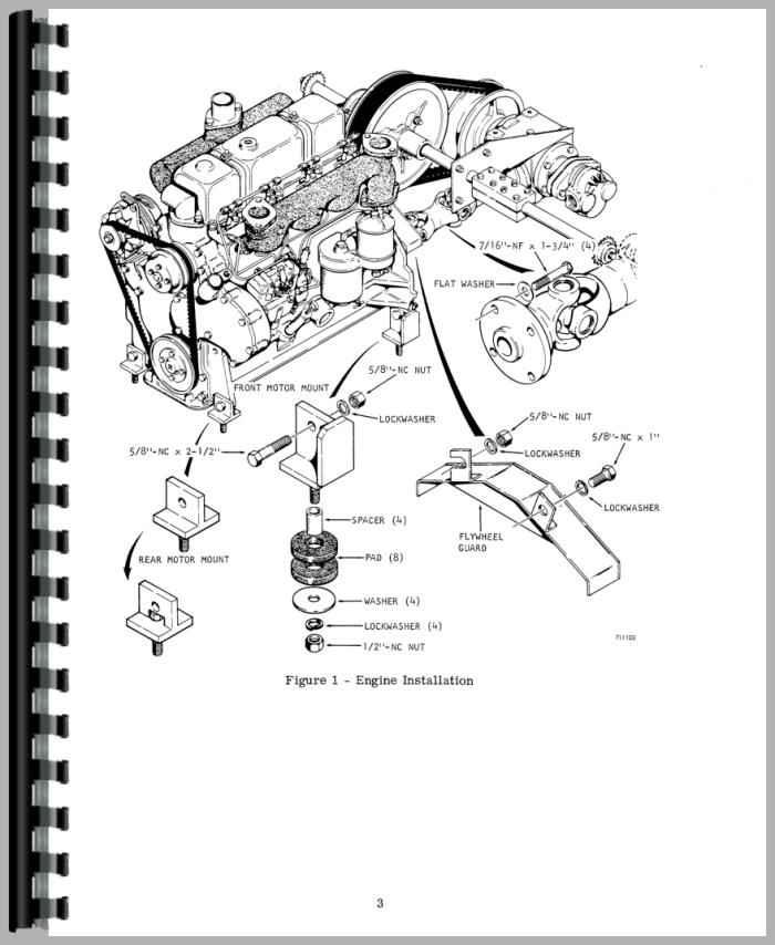 Case 1737 Uniloader Service Manual