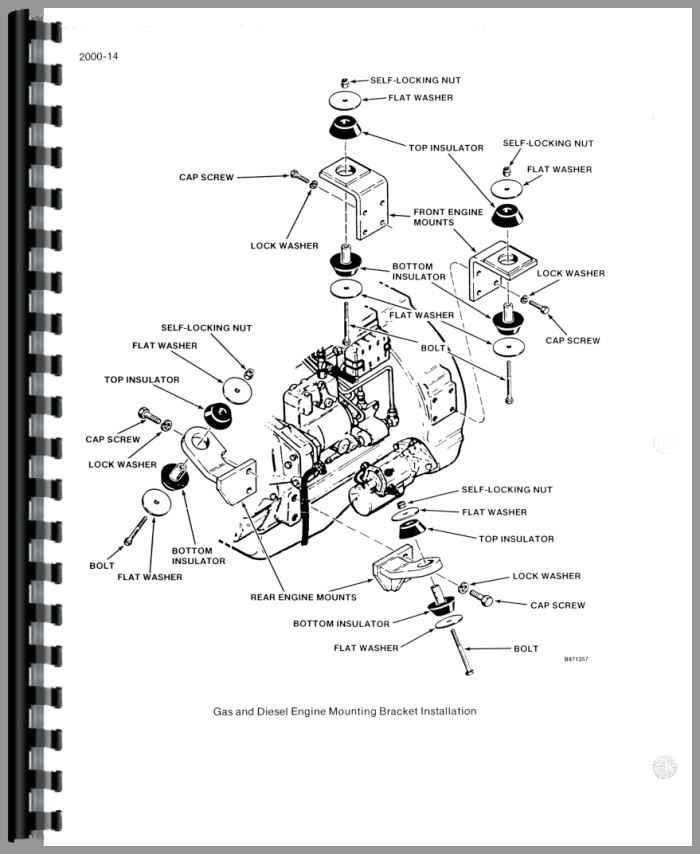 Cool Case 1835C Uniloader Service Manual Wiring 101 Carnhateforg