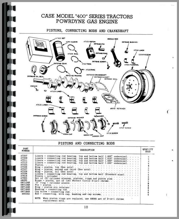 Case Tractor Parts Diagrams : Case tractor parts manual