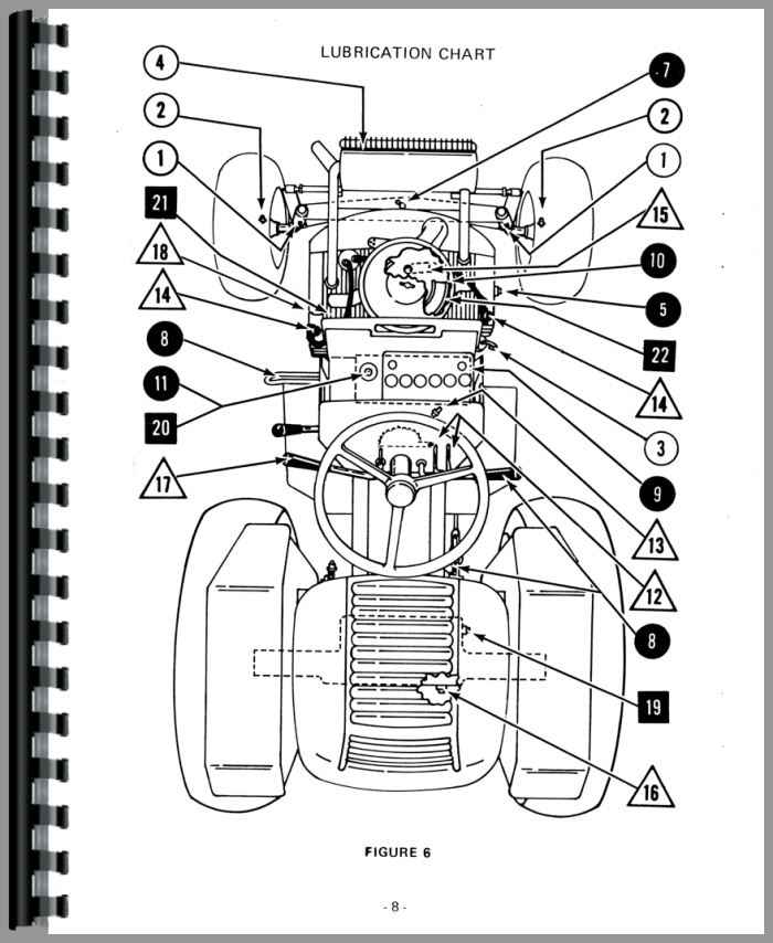 18 Speed Road Ranger Mod H Shift furthermore Alamo All 1 1 5 Hp Engine Operators Manual Htal O11 2hp additionally C4 Transmission Linkage Diagram as well Transmission together with How Do I Utilize Xy Display Feature Dpo Mso Mdo4000 Series Oscilloscope. on manual shift patterns