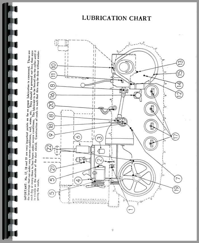 Farmall Super A Governor Diagram