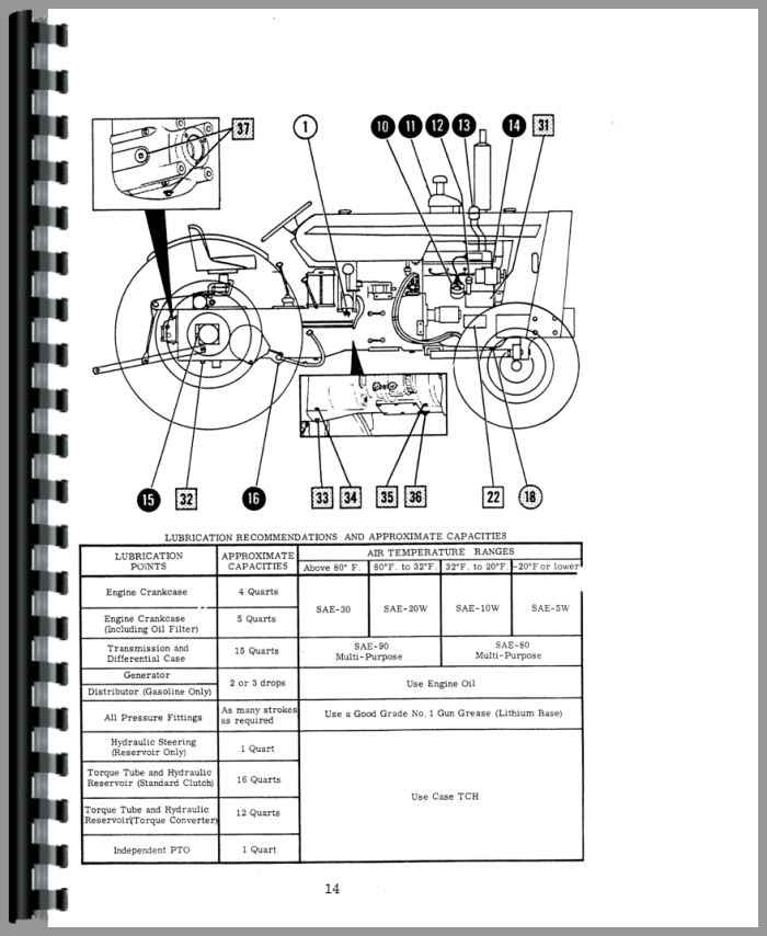 case backhoe wiring diagram throttle