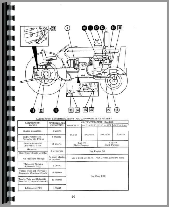 case 530 ck wiring diagram case 530 ck carburetor wiring