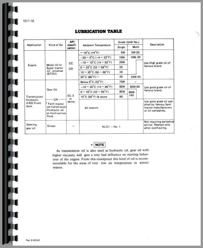 Case-IH 235 Tractor Service Manual (HTIH-S235)
