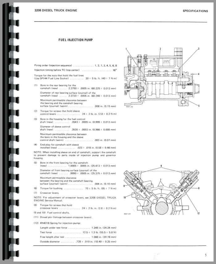 caterpillar 3208 engine service manual rh agkits com 3208 Cat Engine Specifications 3208 Cat Engine Specifications