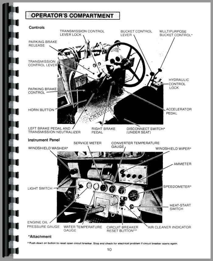 caterpillar 910 wheel loader operators manual rh agkits com caterpillar 950g wheel loader service manual pdf Caterpillar Parts