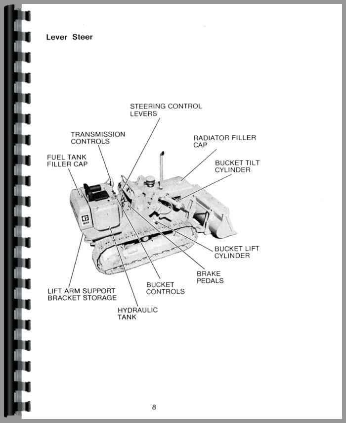 2001 polaris 90 repair manual with 941 Cat Service Manual 117490 on Diagram In Addition Polaris Scrambler 400 4x4 Furthermore 2003 together with 2000 Arctic Cat 300 Wiring Diagram in addition 941 Cat Service Manual 117490 besides 3 also 9 Hp Honda Wiring Diagram.