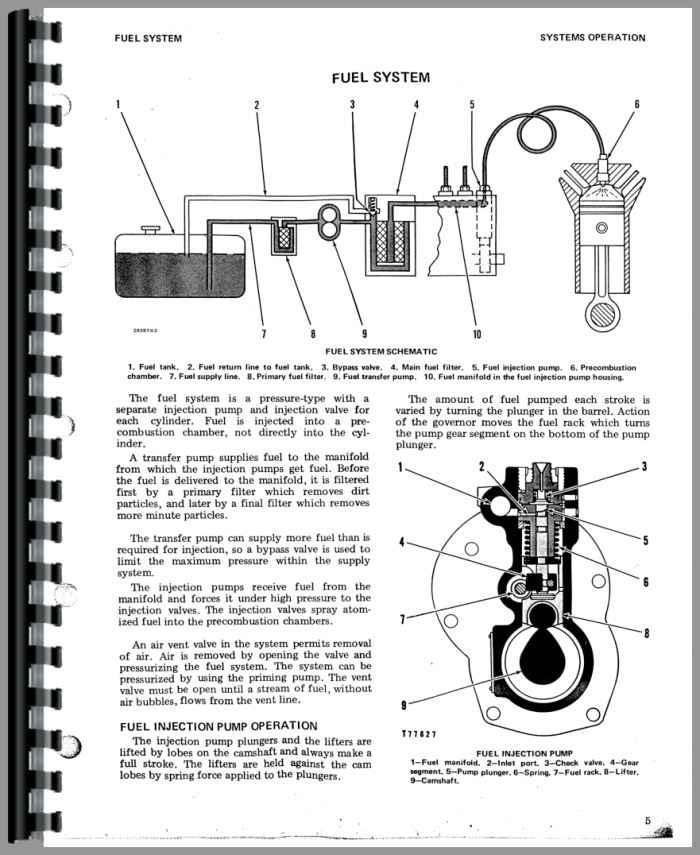 international truck wiring diagram manual images 2010 mercedes international truck wiring diagram besides cat 980 wheel loader
