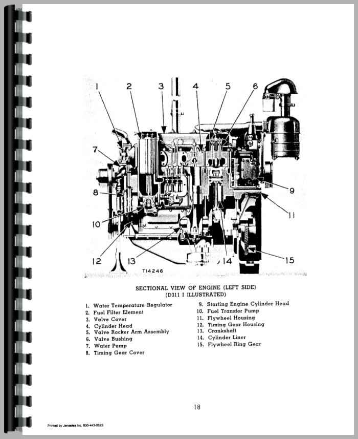 Caterpillar D2 Crawler Engine Service Manual