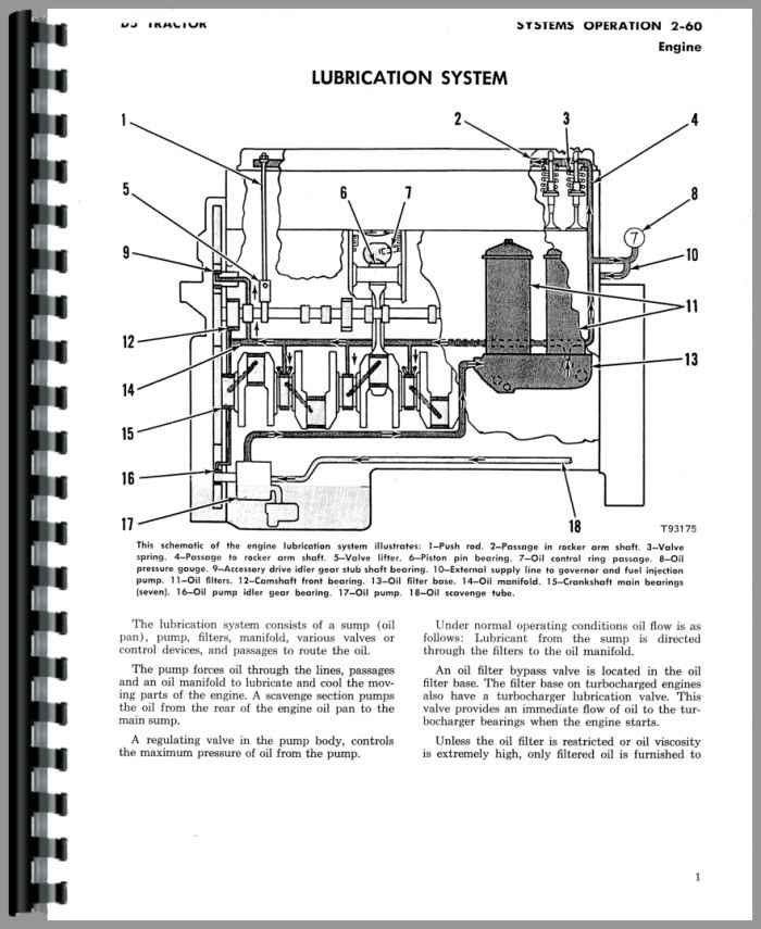 3208 cat engine wiring diagram