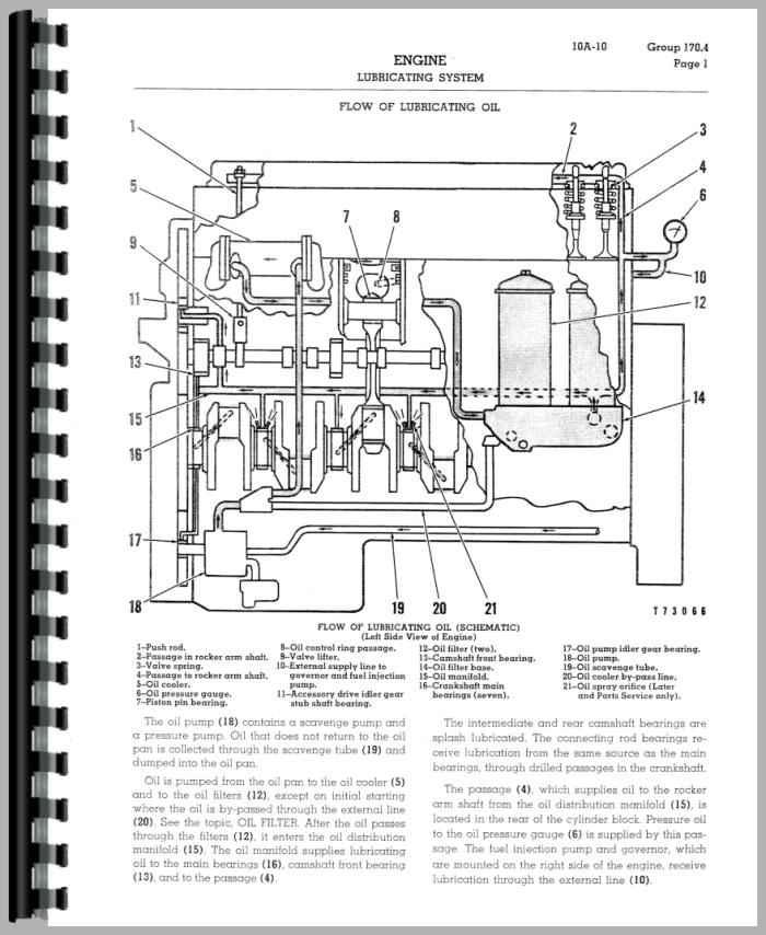 caterpillar d6 crawler service manual