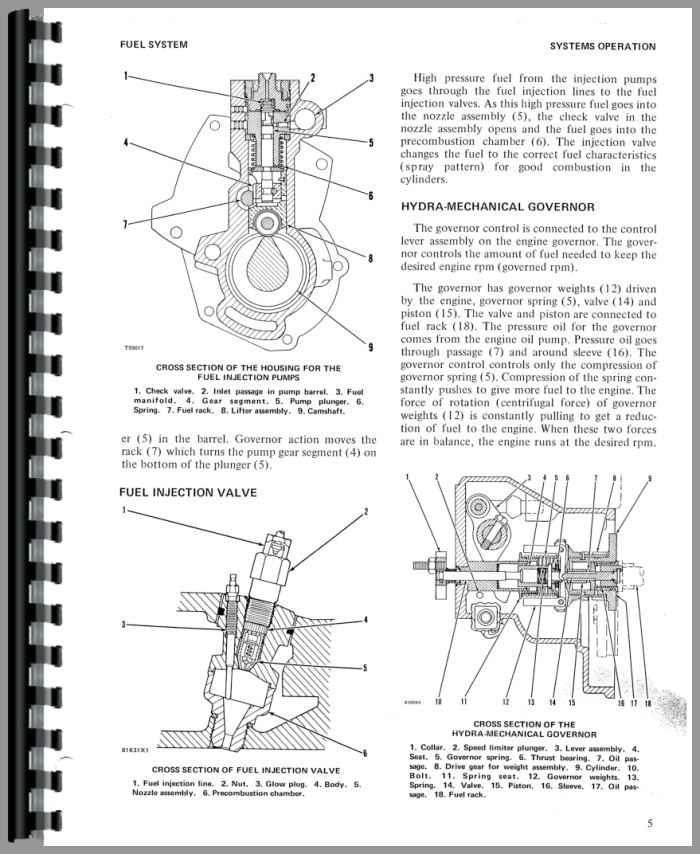 caterpillar d8h crawler service manual rh agkits com D7R XR II Caterpillar Dozers Caterpillar D8H Dozer Specs