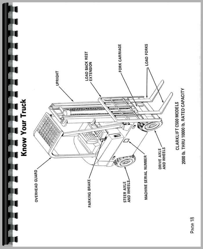 clark c500 h40 h55 forklift operators manual rh agkits com Clark Forklift Identification Clark Forklift Engine Parts