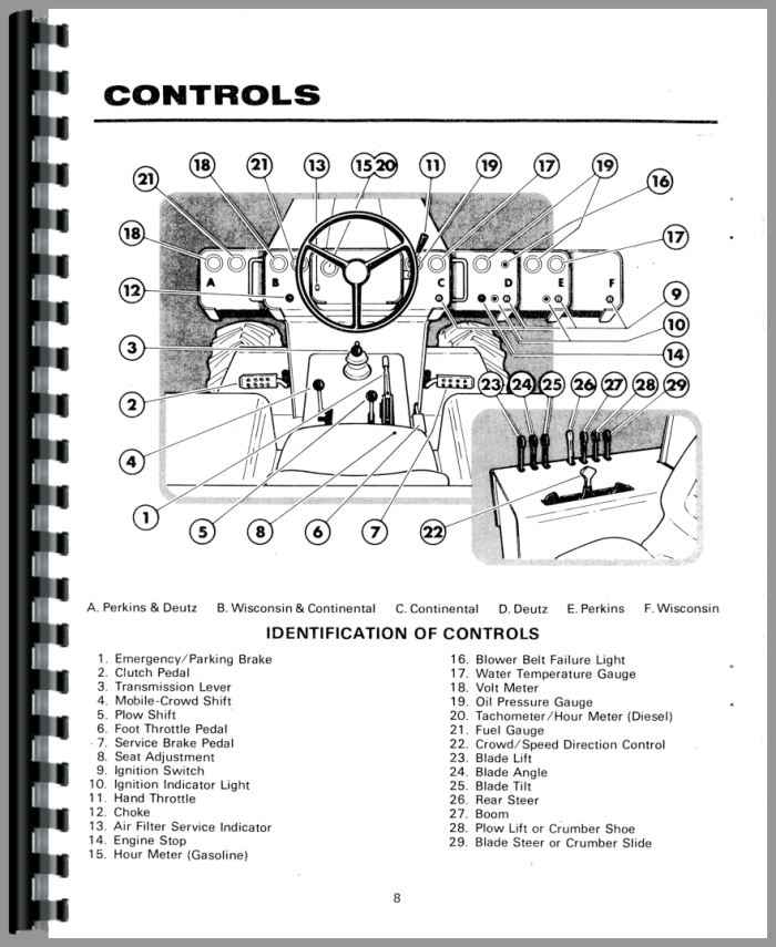 Ditch Witch 4010 Wiring Diagram - Data Wiring Diagrams • on western star wiring diagram, astec wiring diagram, lowe wiring diagram, new holland wiring diagram, van hool wiring diagram, ingersoll rand wiring diagram, american wiring diagram, perkins wiring diagram, international wiring diagram, 3500 wiring diagram, sullair wiring diagram, sakai wiring diagram, bomag wiring diagram, case wiring diagram, liebherr wiring diagram, demag wiring diagram, simplicity wiring diagram, lull wiring diagram, john deere wiring diagram, clark wiring diagram,