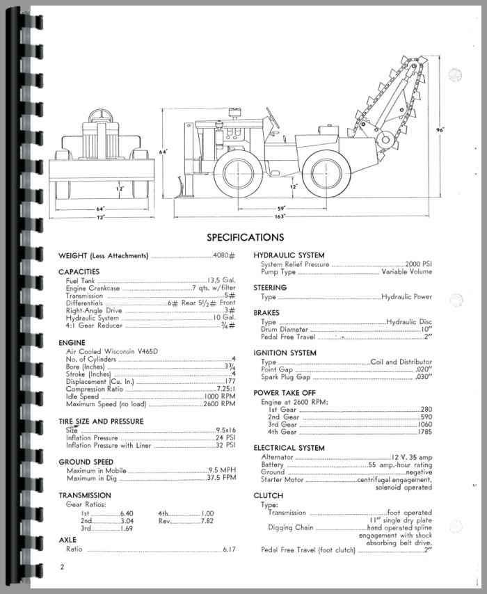 ditch witch 1820 wiring harness   31 wiring diagram images
