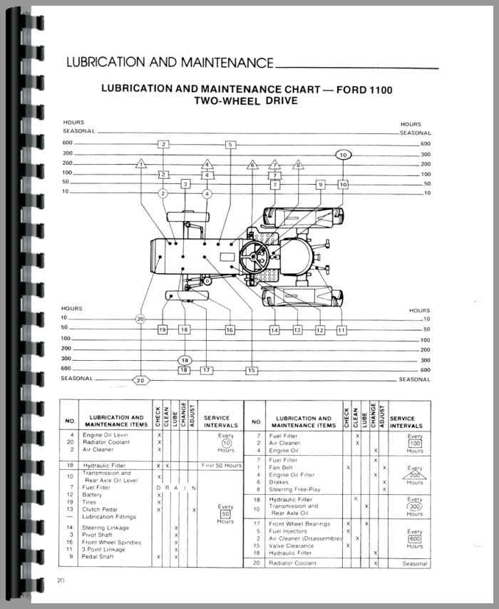 Ford 1100 Tractor Operators Manual