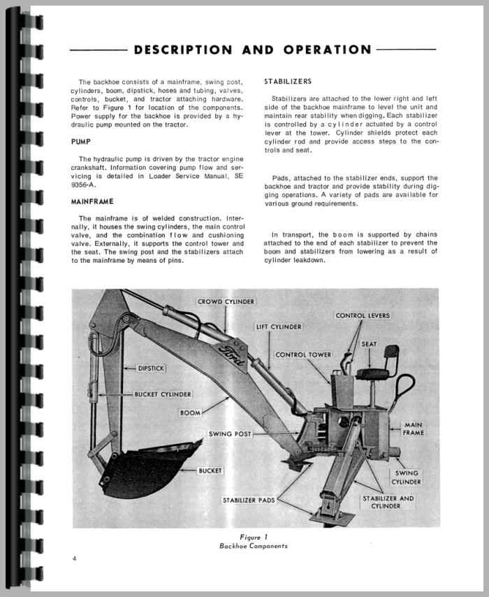 Ford 3400 Backhoe Attachment Service Manual