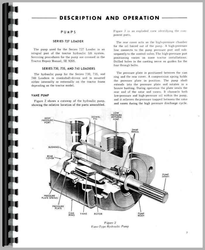 Ford 3550 Loader Service Manual border=