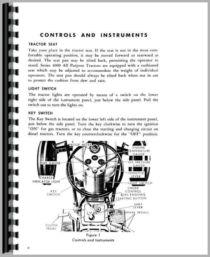Sensational Ford 4000 Tractor Operators Manual Wiring 101 Vieworaxxcnl