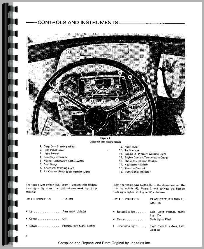 Ford 4600 Tractor Operators Manual