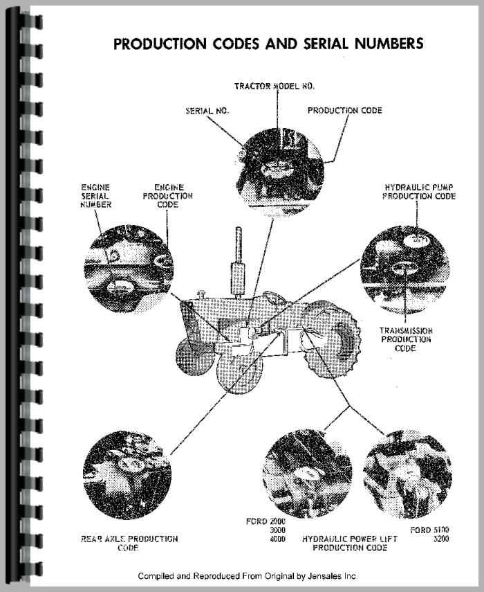 ford 5000 tractor service manual